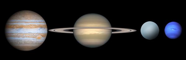 Planètes Externes
