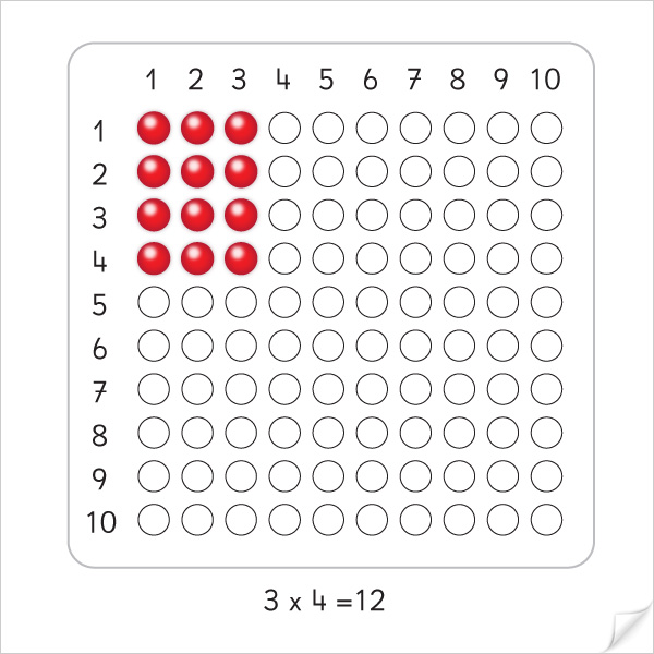 Table de pythagore de multiplication for Methode pour apprendre table multiplication