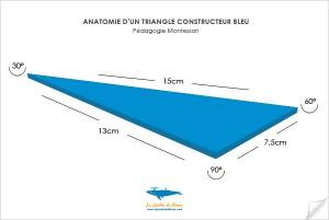 Triangle Constructeur Bleu Montessori