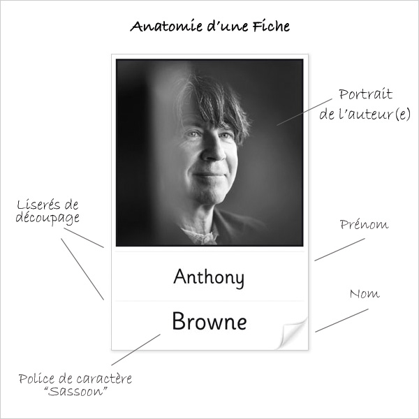AnatomieFiche_anthony-browne