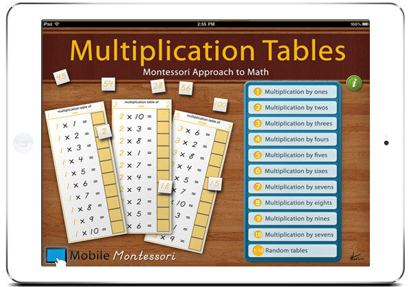 Rantek-Multiplication-tables