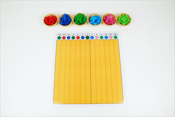 Table des hiérarchies de Montessori