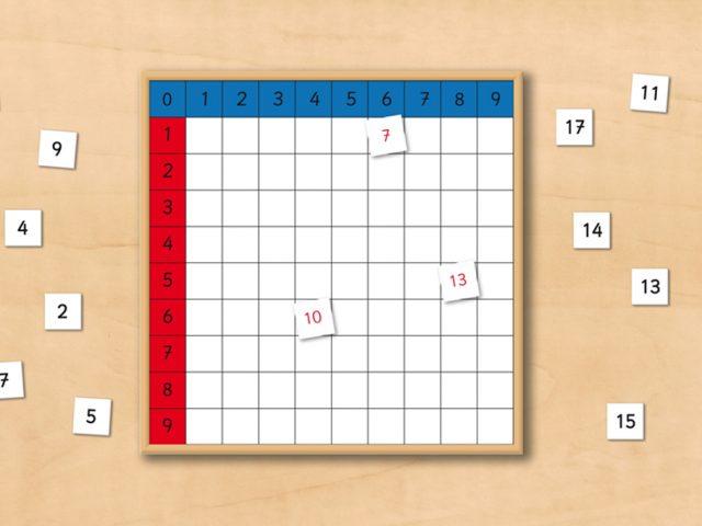 Réaliser les Tables d'Addition de Montessori : Modèle en Carton