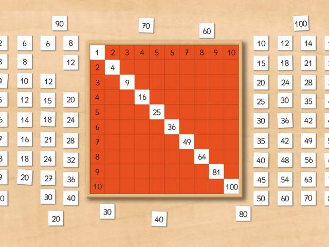 Réaliser la Table de Pythagore de Montessori : Modèle en Carton
