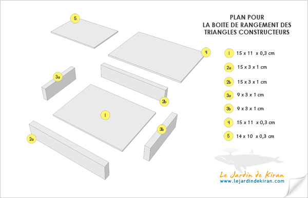 Boite pour les Triangles Constructeurs Montessori
