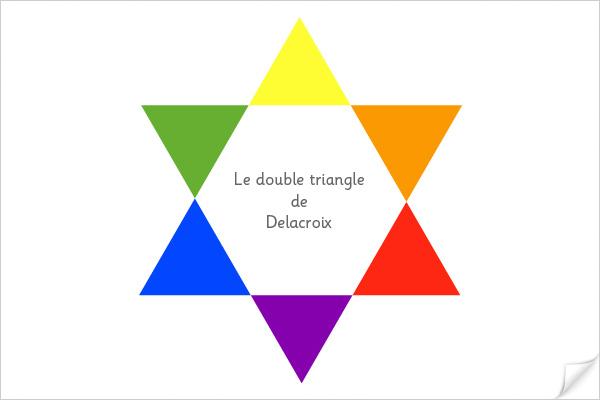 Le double triangle de Eugène Delacroix