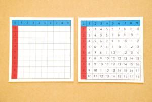 Collage des planches des tables d'addition