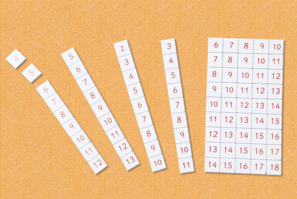 Découpage des timbres