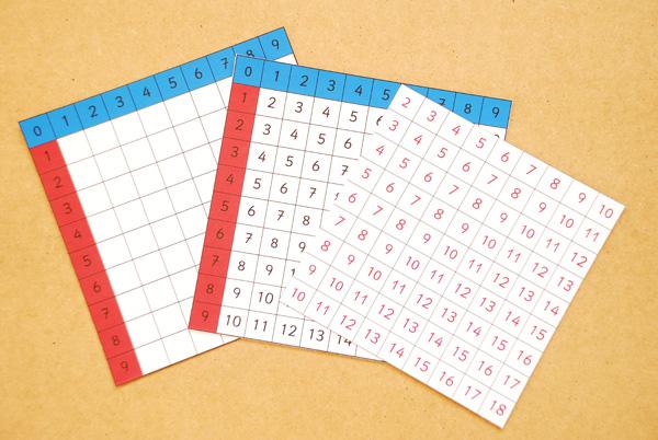 Découpe des planches des tables d'addition