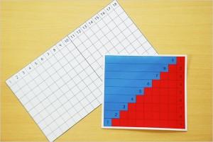 Tables à bandes pour l'addition de Montessori