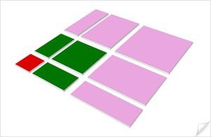 Table de pythagore