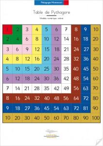 Table de Pythagore avec les couleurs de Montessori