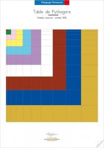 Table de Pythagore Sensorielle de Montessori