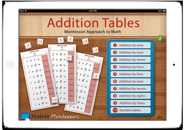 Rantek-Addition-tables