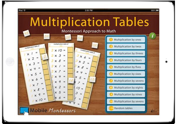 Rantek-Multiplication-tables