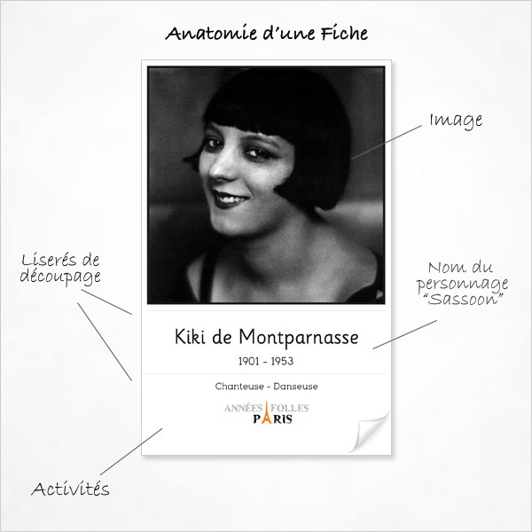 AnatomieFiche_Kiki
