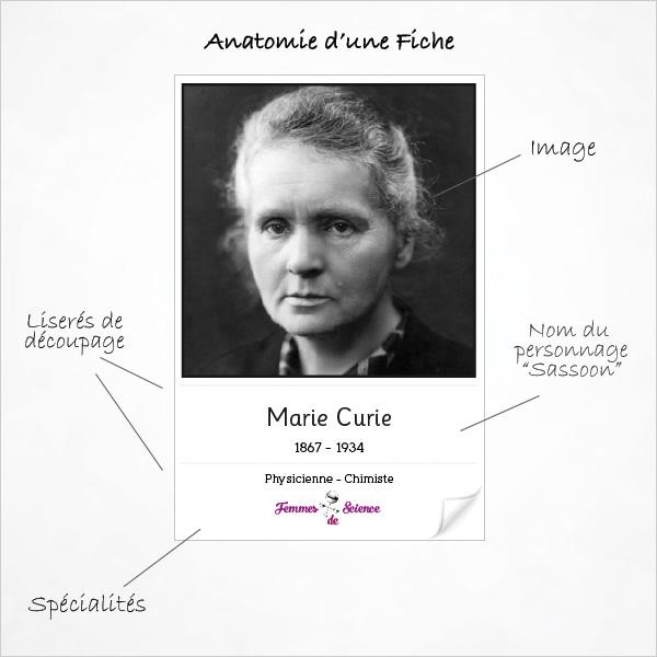 AnatomieFiche_FemmesScience