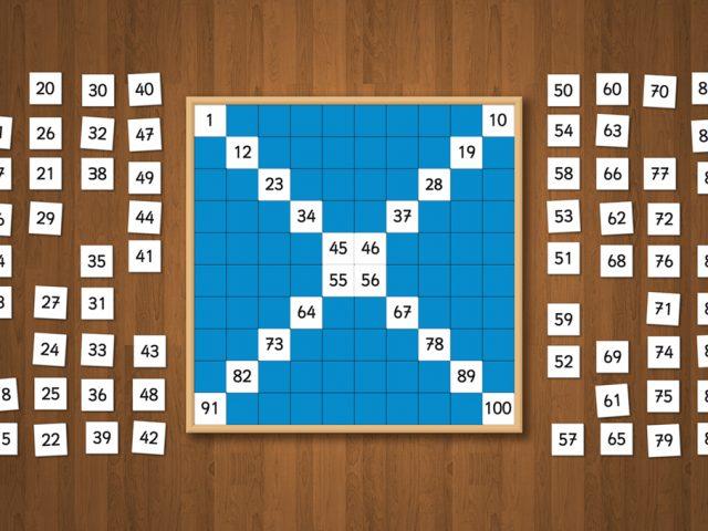 Fabriquer le Tableau de Cent de Montessori : Modèle en Carton
