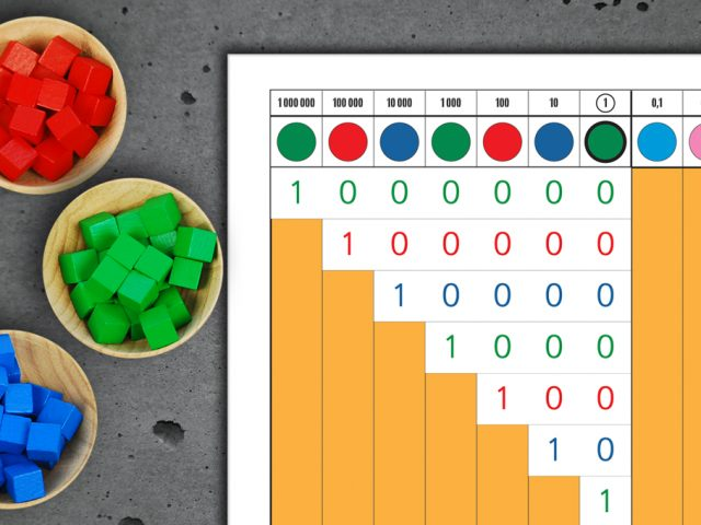 Réaliser la Table des Hiérarchies de Montessori – Modèle en Carton