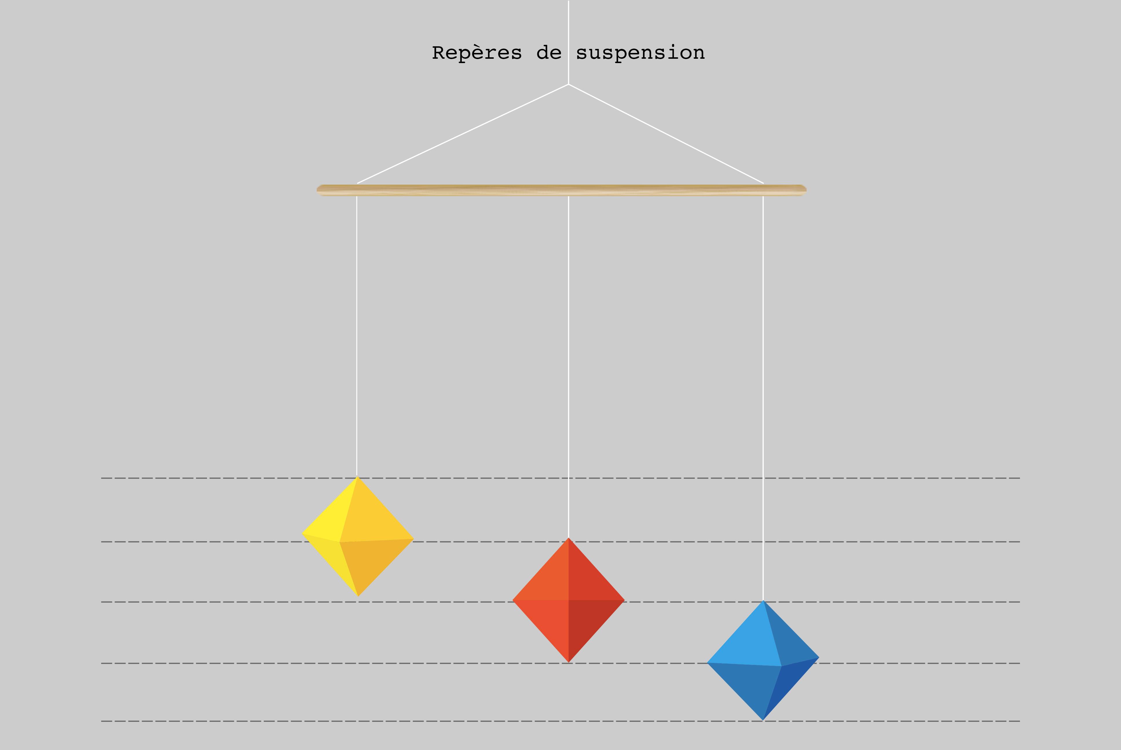 Repères de suspension pour le mobile des octaèdres
