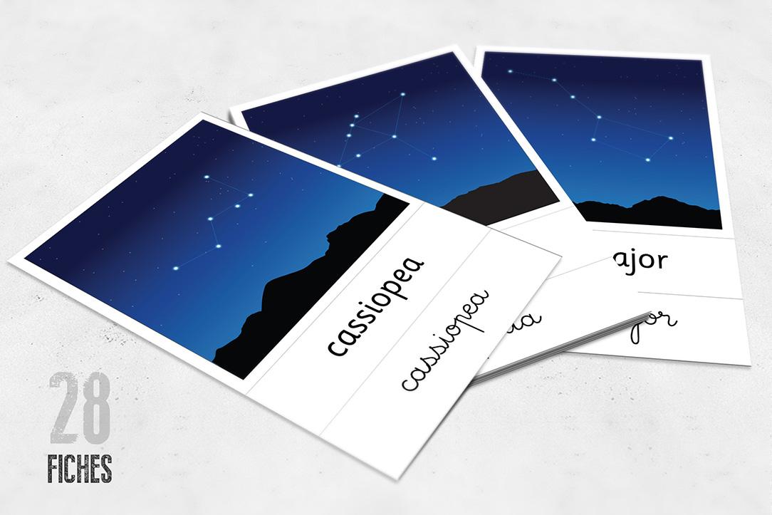Fiches de Nomenclature des Constellations