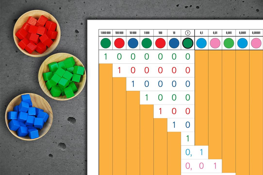 Tableau de hiérarchie des unités suivant le modèle de Montessori